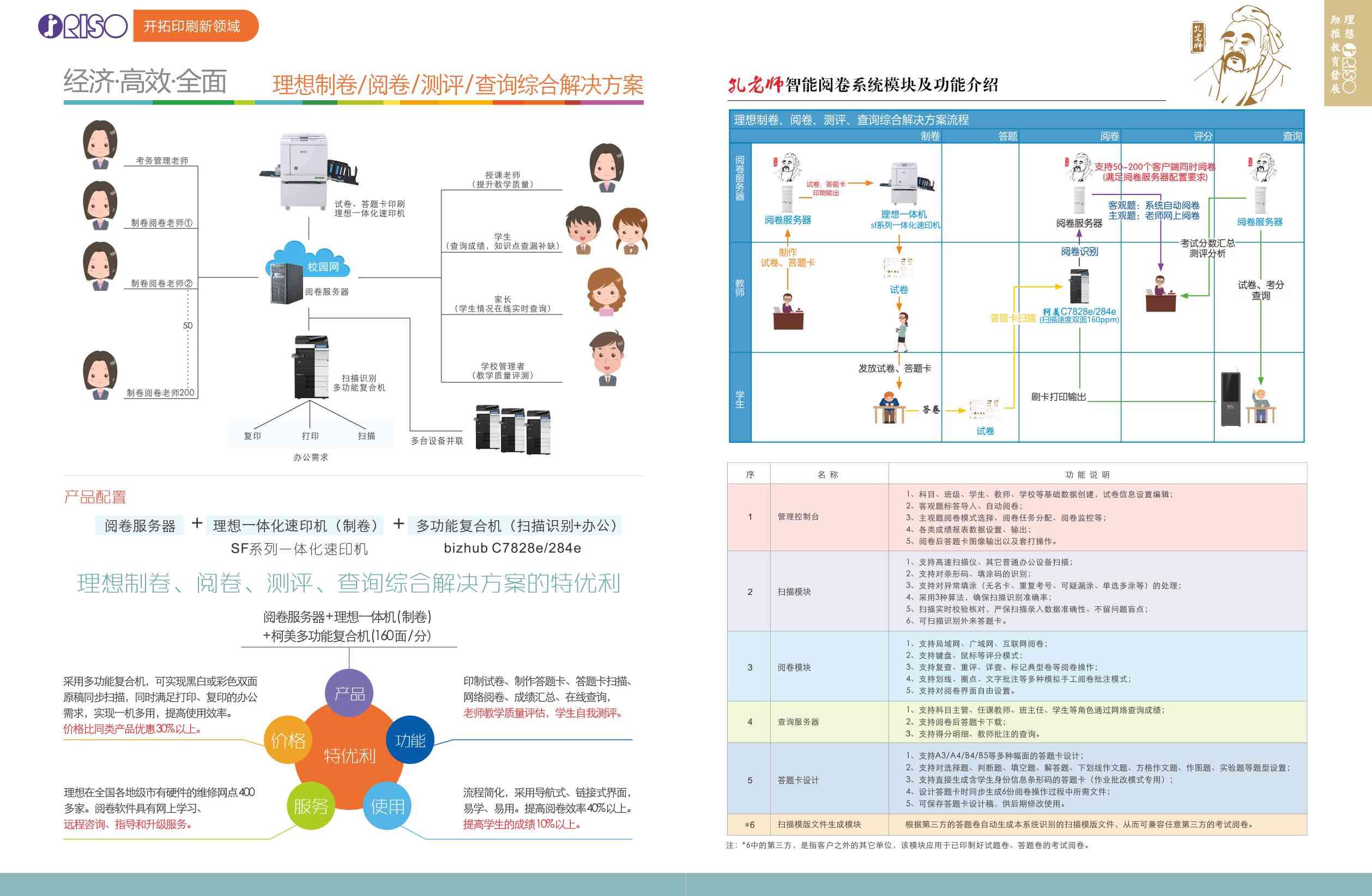 理想制卷閱卷測評綜合解決方案4.jpg